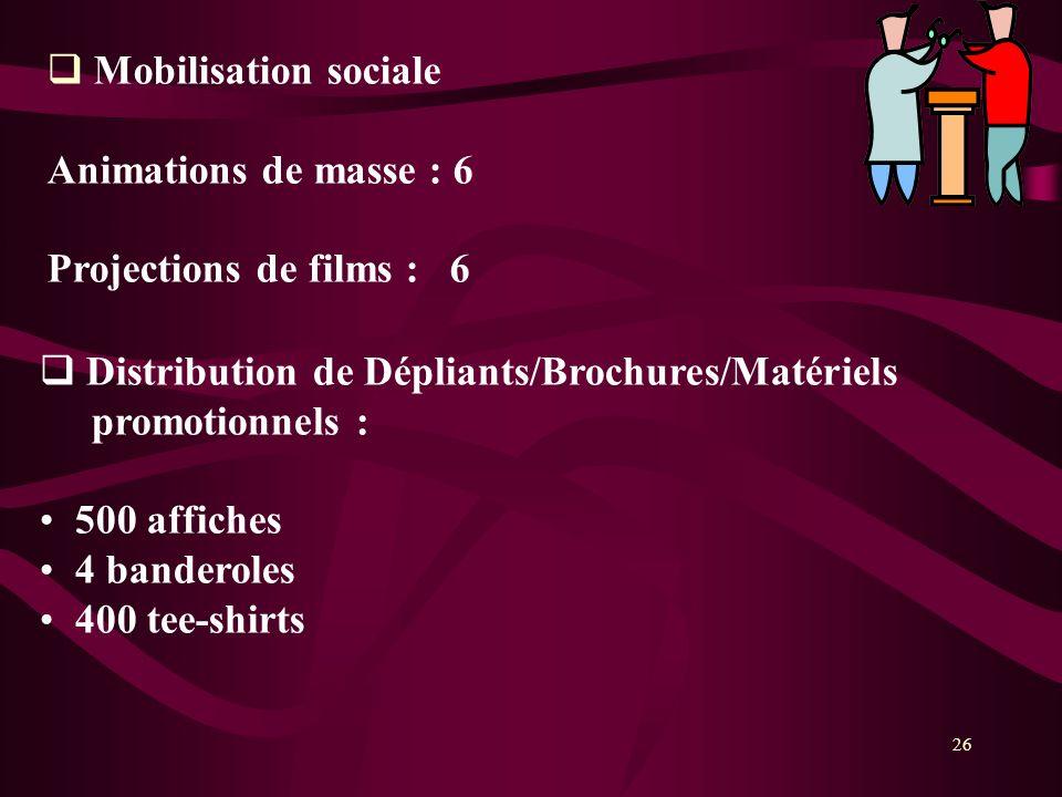 Mobilisation sociale Animations de masse : 6. Projections de films : 6. Distribution de Dépliants/Brochures/Matériels.