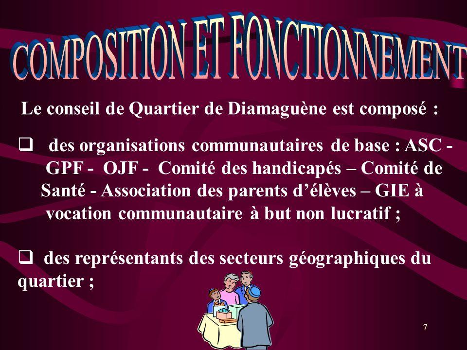 COMPOSITION ET FONCTIONNEMENT