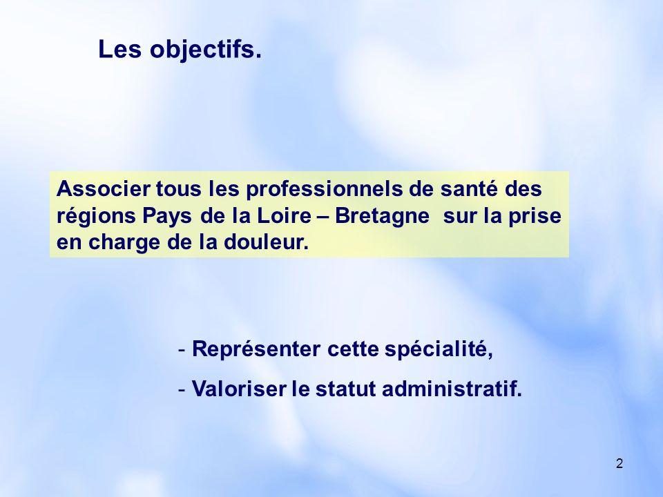 Les objectifs. Associer tous les professionnels de santé des régions Pays de la Loire – Bretagne sur la prise en charge de la douleur.