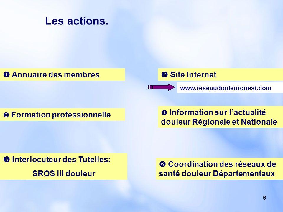 Les actions.  Annuaire des membres  Site Internet