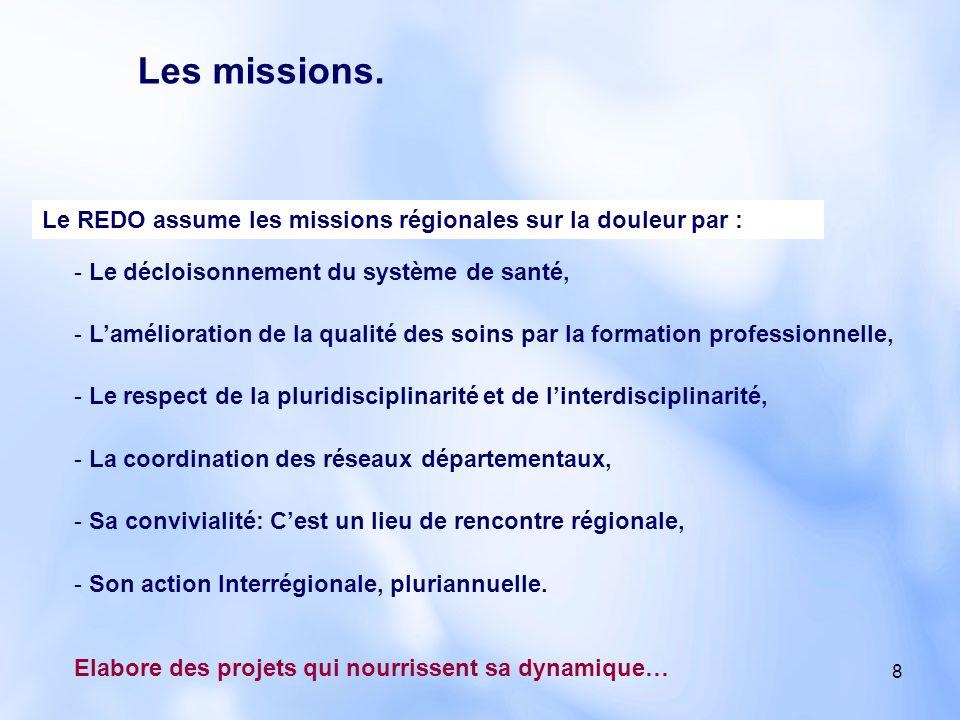 Les missions. Le REDO assume les missions régionales sur la douleur par : Le décloisonnement du système de santé,