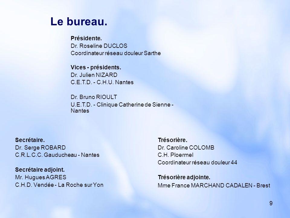 Le bureau. Présidente. Dr. Roseline DUCLOS