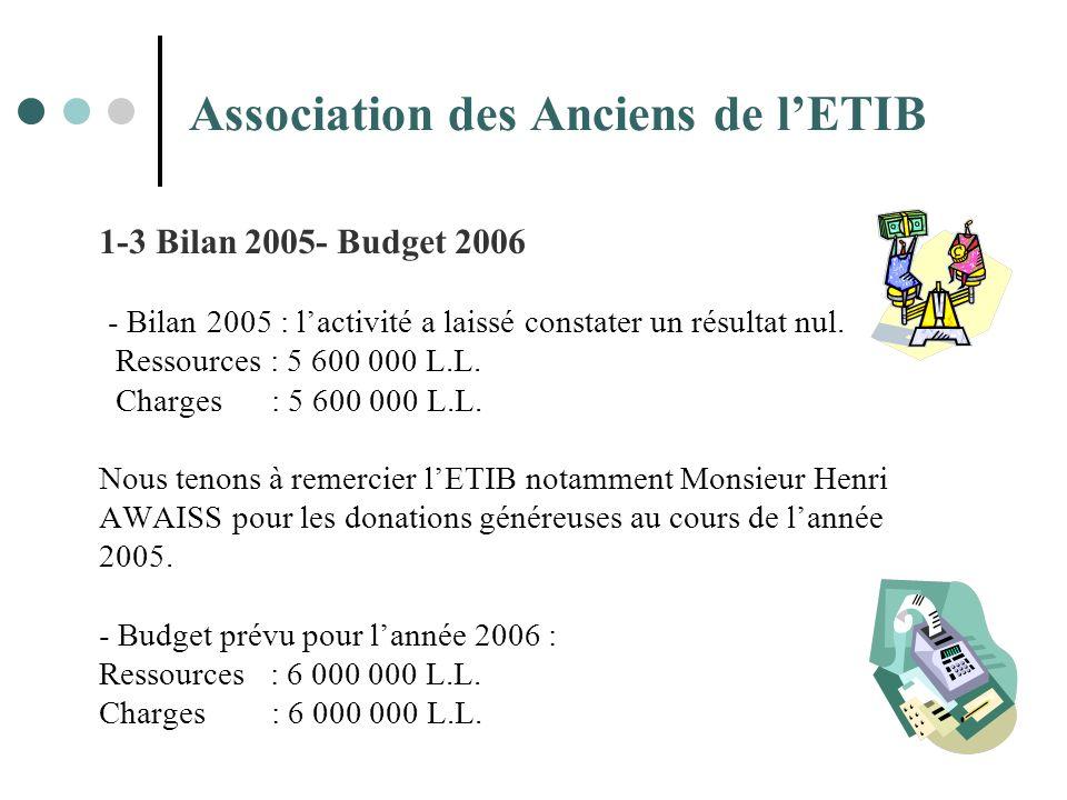 Association des Anciens de l'ETIB