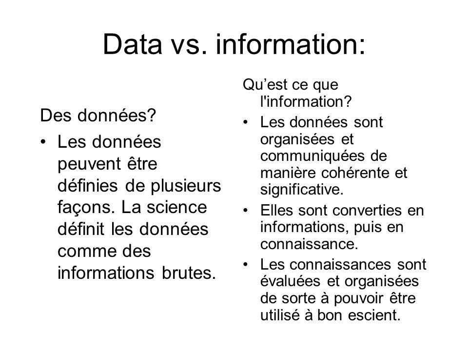 Data vs. information: Des données
