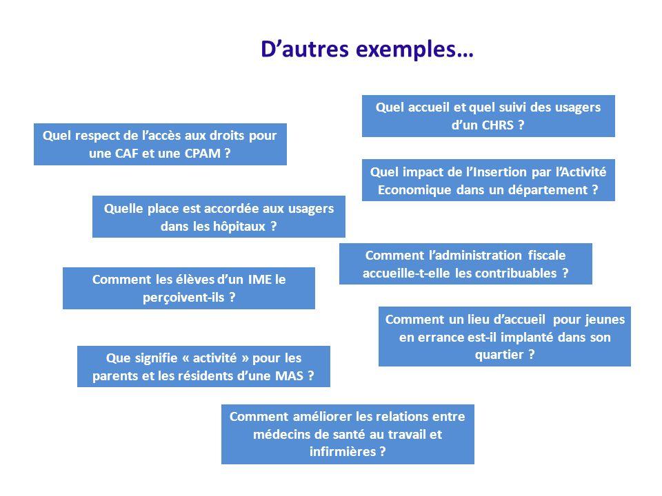 D'autres exemples… Quel accueil et quel suivi des usagers d'un CHRS