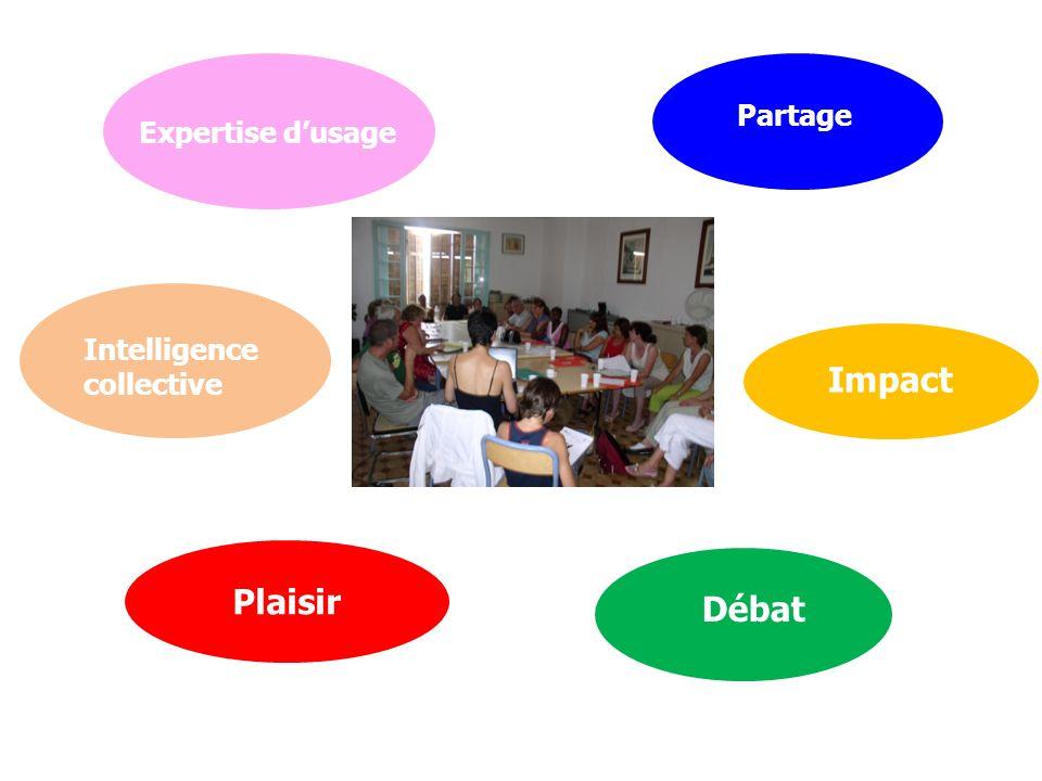Partage Expertise d'usage Intelligence collective Impact Plaisir Débat