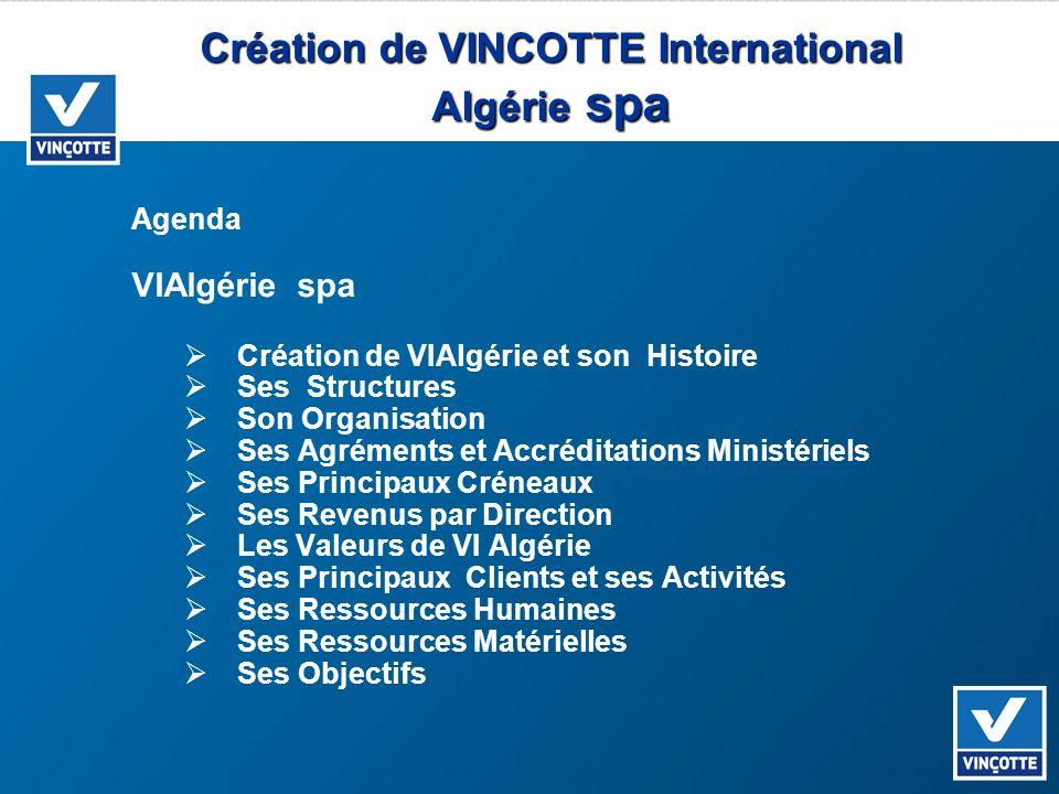Création de VINCOTTE International Algérie spa