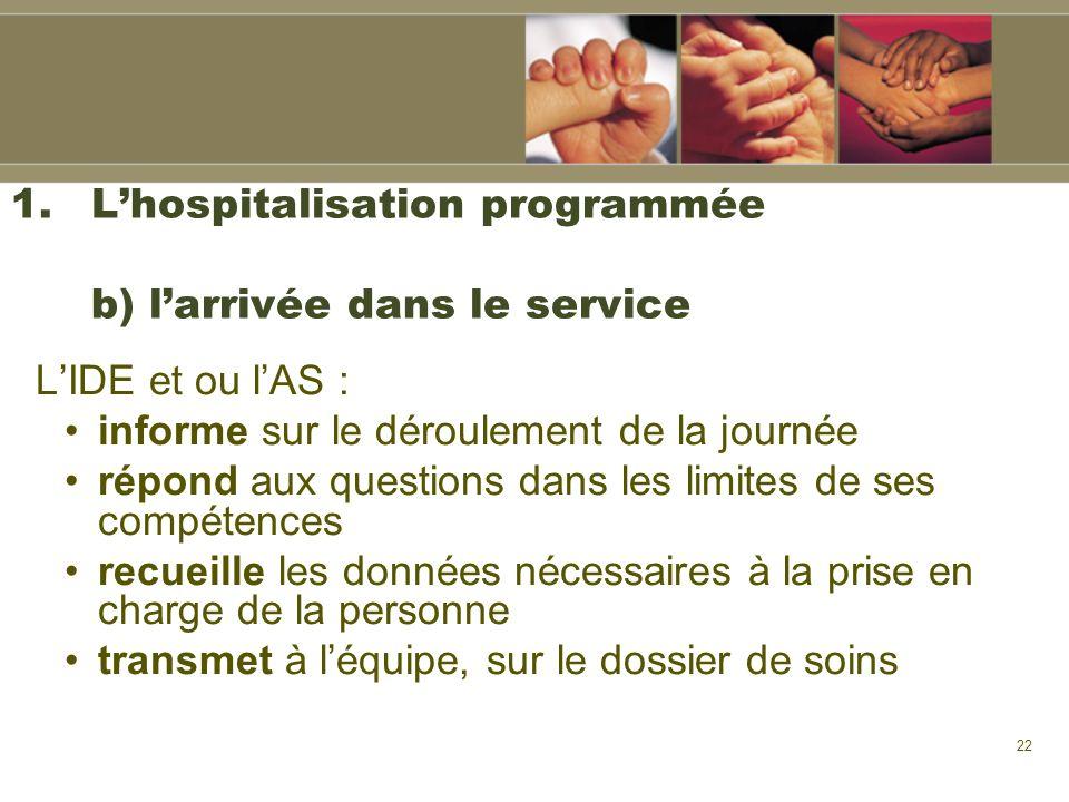 L'hospitalisation programmée b) l'arrivée dans le service