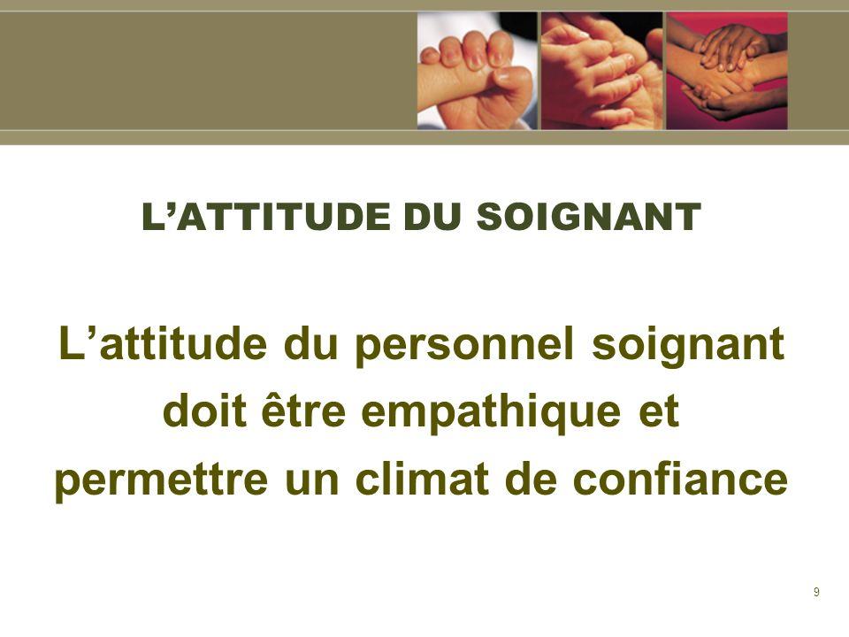 L'ATTITUDE DU SOIGNANT