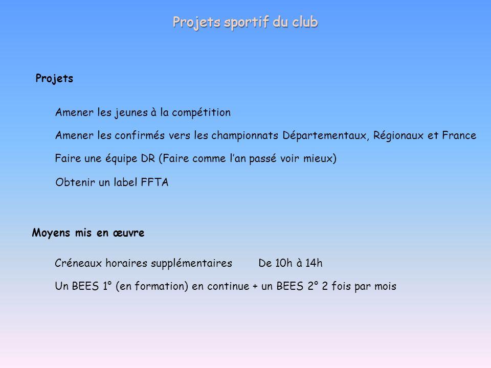 Projets sportif du club