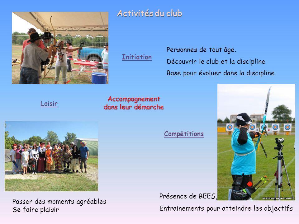 Activités du club Personnes de tout âge. Initiation