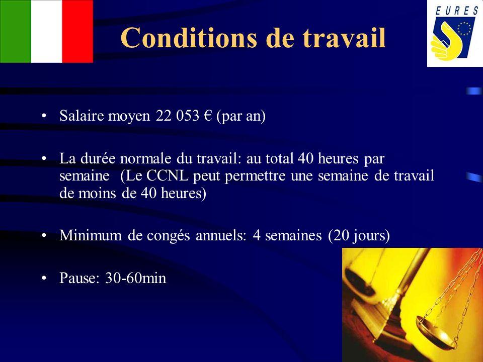 Conditions de travail Salaire moyen 22 053 € (par an)