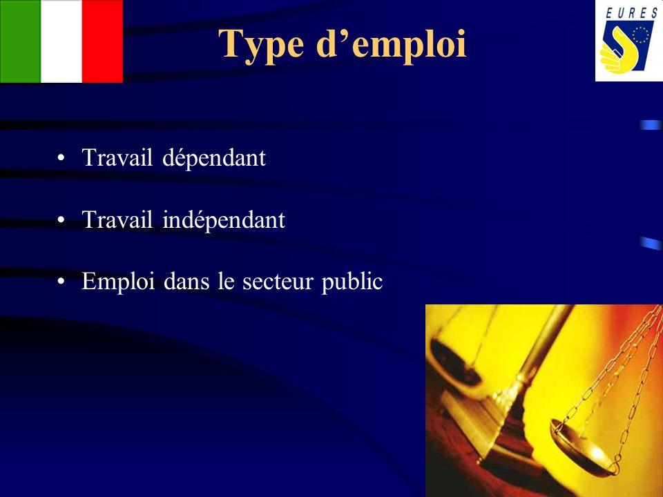 Type d'emploi Travail dépendant Travail indépendant