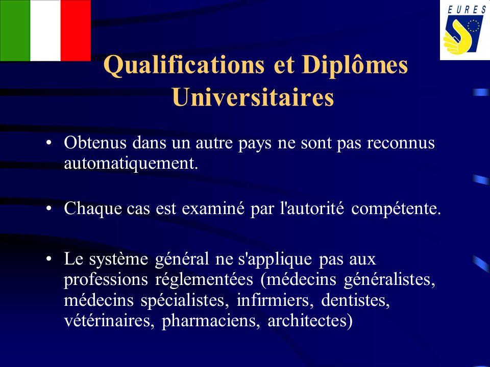 Qualifications et Diplômes Universitaires