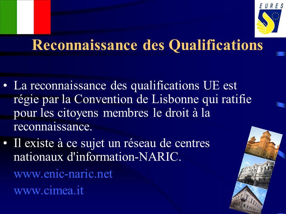 Reconnaissance des Qualifications