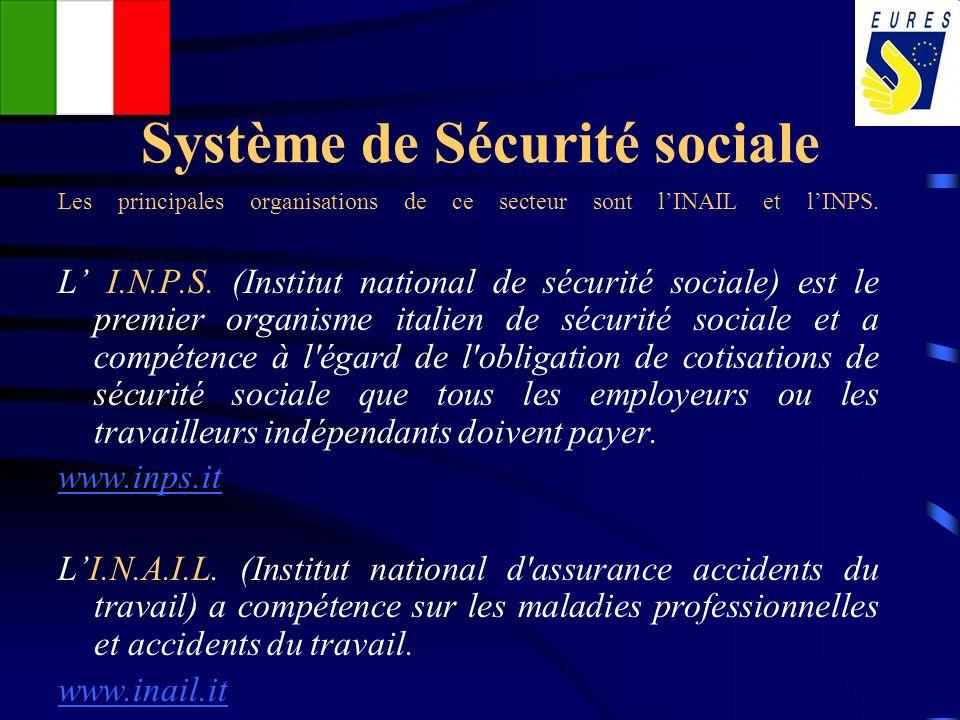 Système de Sécurité sociale