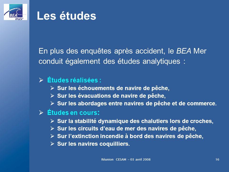 Les études En plus des enquêtes après accident, le BEA Mer