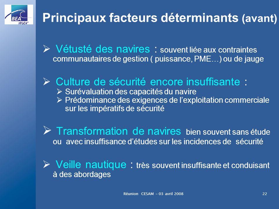 Principaux facteurs déterminants (avant)