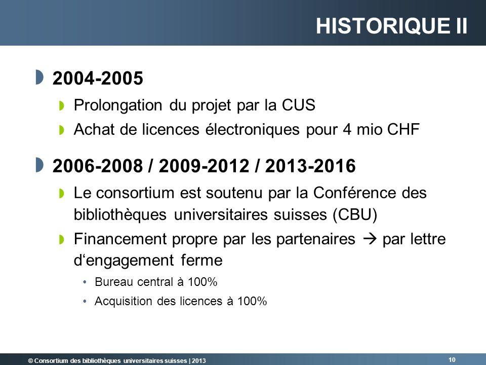 Historique II2004-2005. Prolongation du projet par la CUS. Achat de licences électroniques pour 4 mio CHF.
