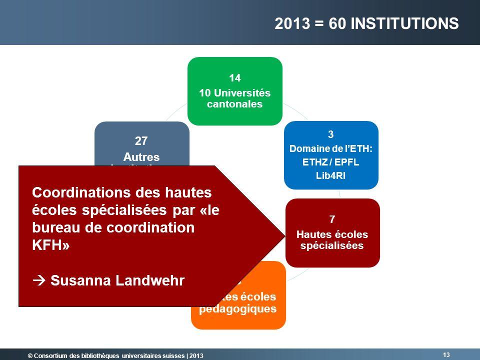 2013 = 60 institutions14. 10 Universités cantonales. 3. Domaine de l'ETH: ETHZ / EPFL. Lib4RI. 7. Hautes écoles spécialisées.