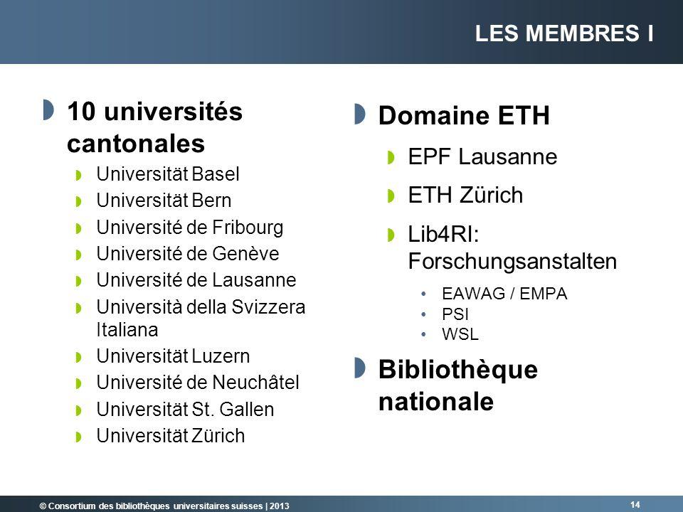 10 universités cantonales Domaine ETH