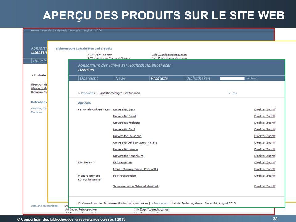 Aperçu des produits sur le site web