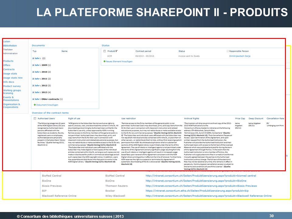 La plateforme Sharepoint II - produits