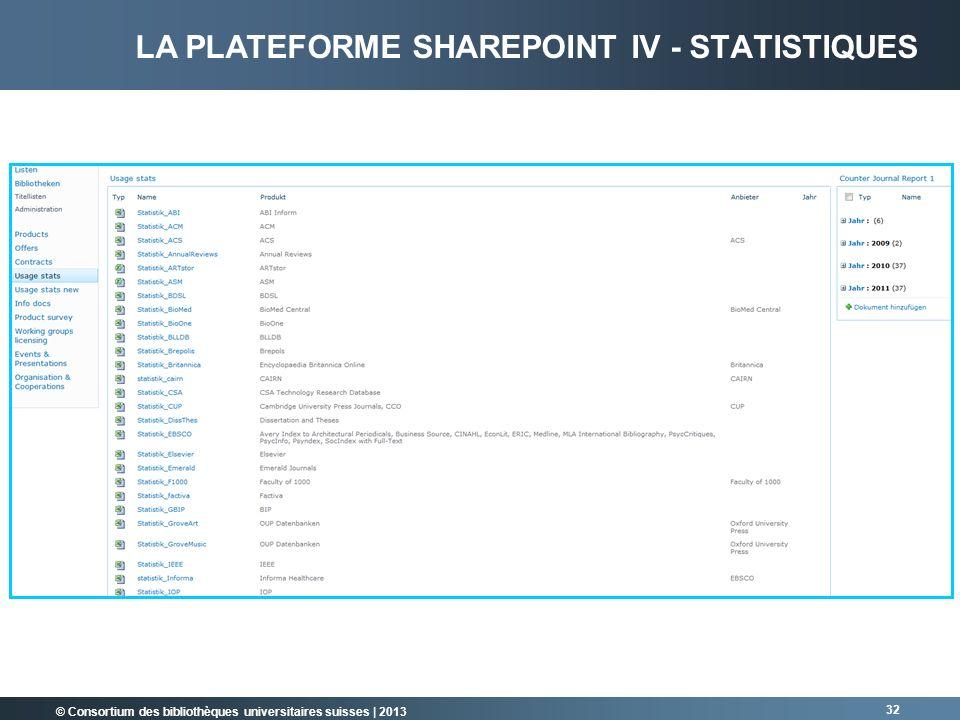 La plateforme Sharepoint IV - Statistiques