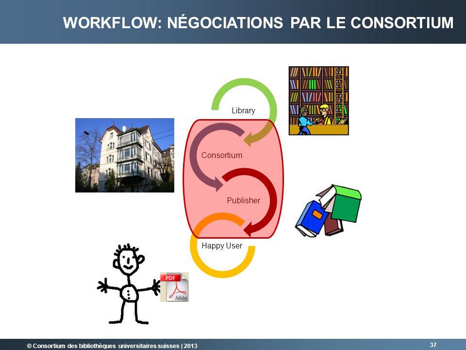 Workflow: négociations par le consortium