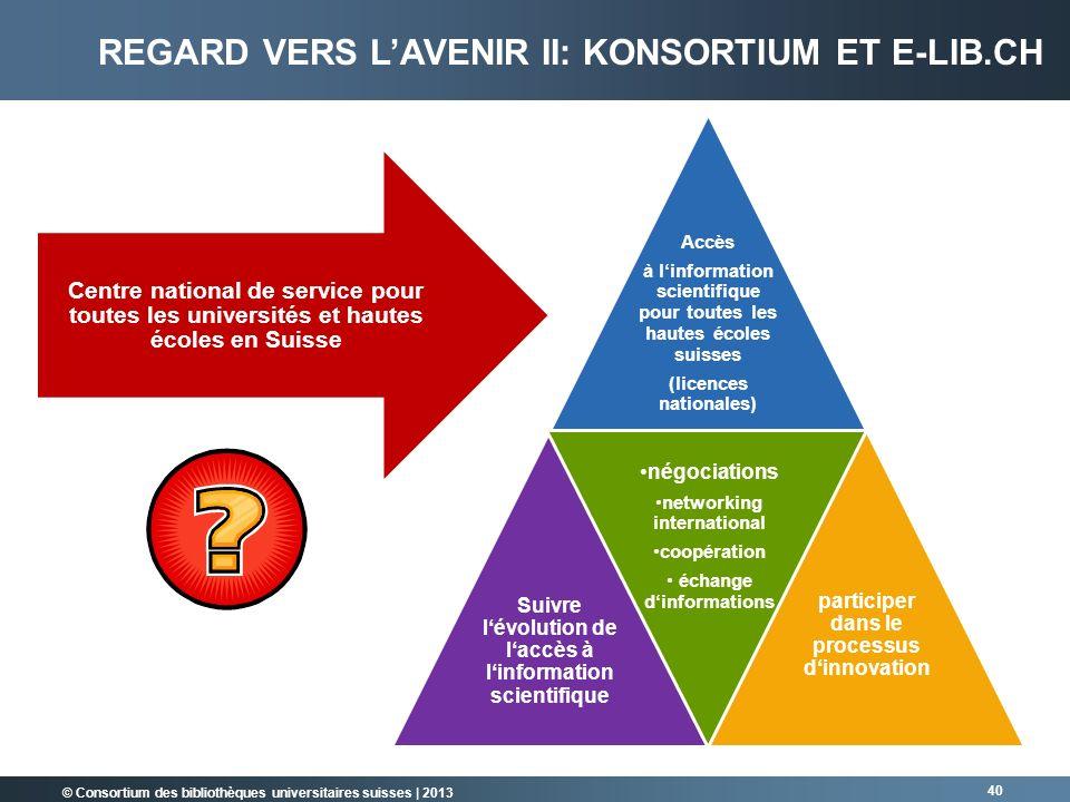 Regard vers l'avenir II: Konsortium et e-lib.ch