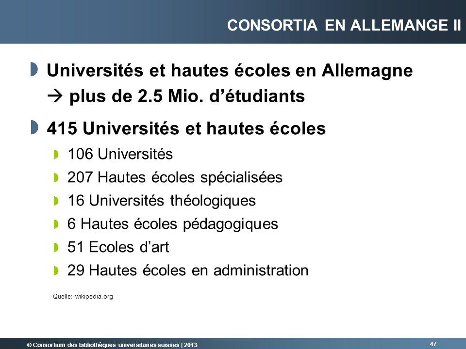 415 Universités et hautes écoles