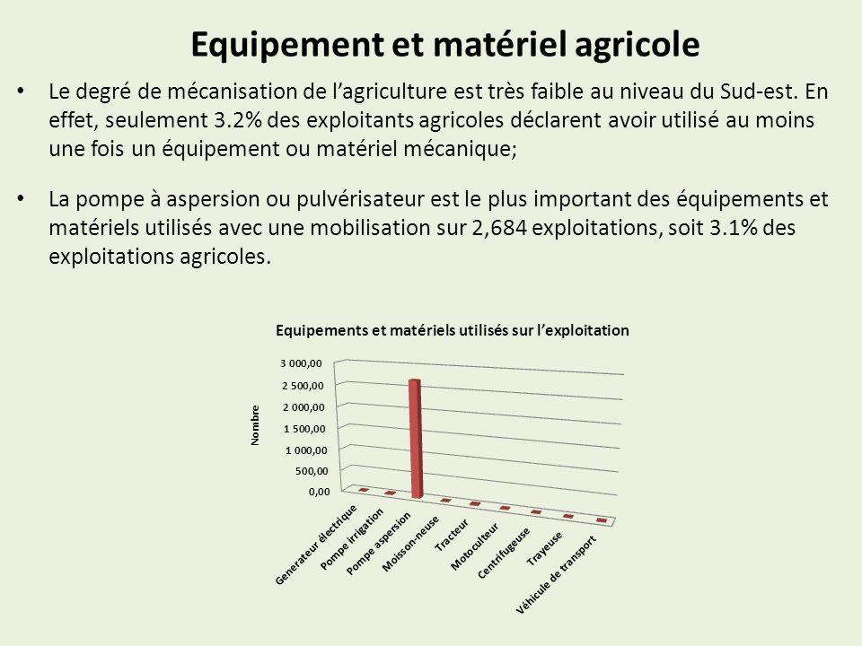 Equipement et matériel agricole