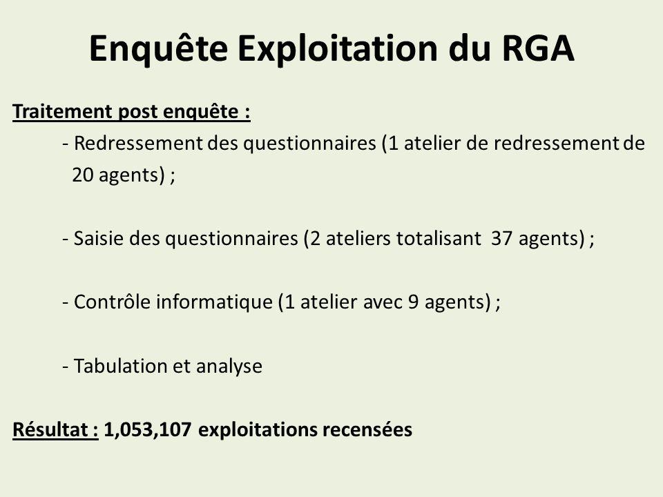 Enquête Exploitation du RGA