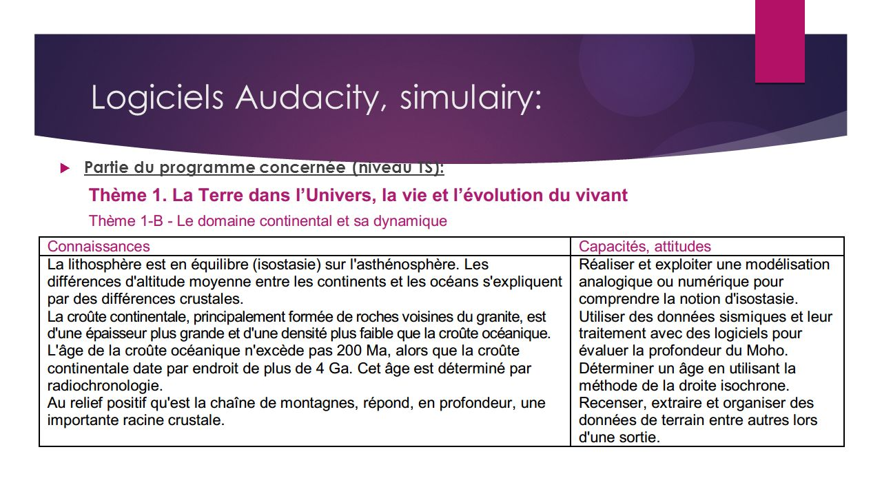 Logiciels Audacity, simulairy: