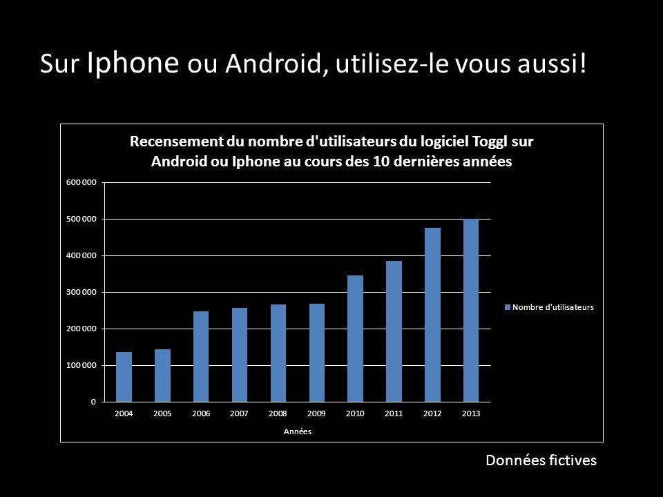 Sur Iphone ou Android, utilisez-le vous aussi!