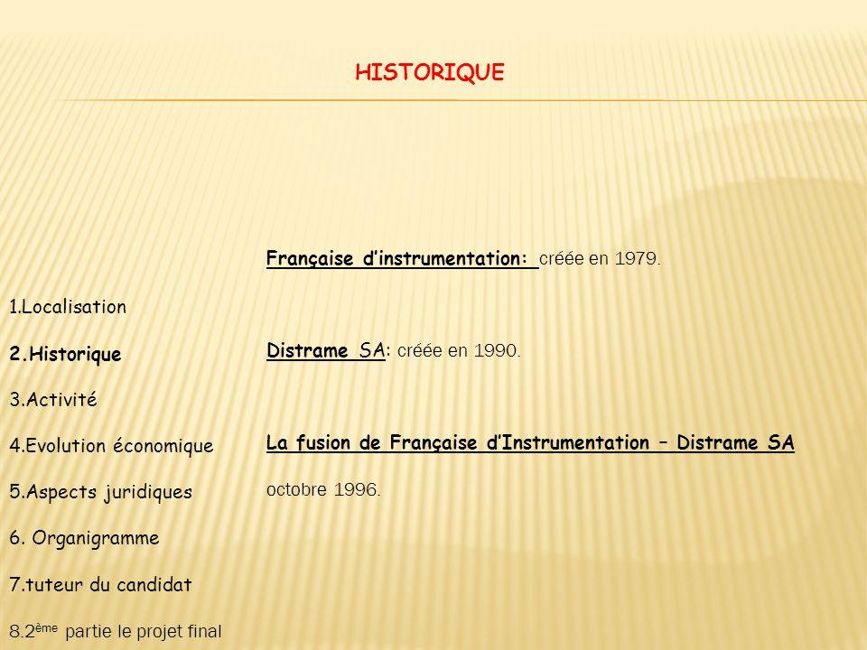 HISTORIQUE Française d'instrumentation: créée en 1979.