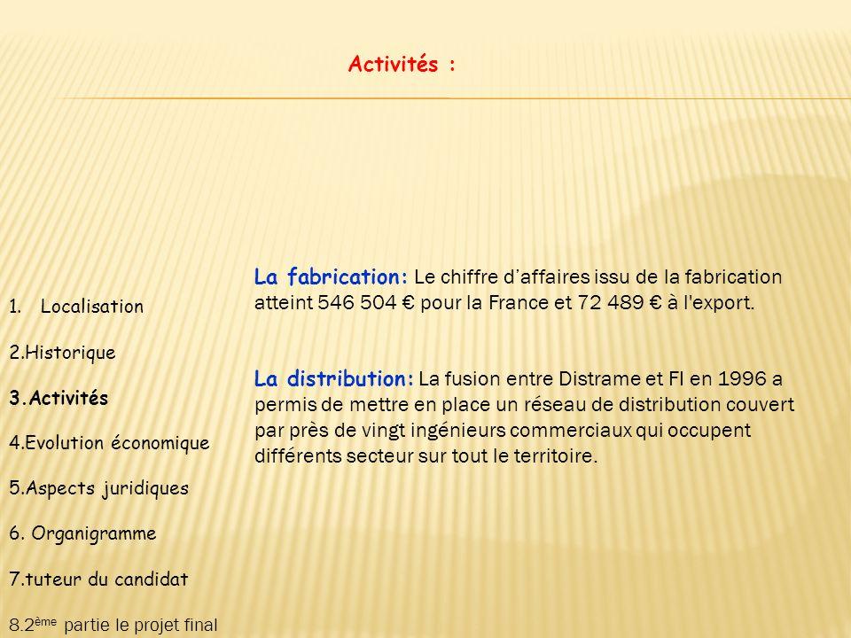 Activités : La fabrication: Le chiffre d'affaires issu de la fabrication atteint 546 504 € pour la France et 72 489 € à l export.