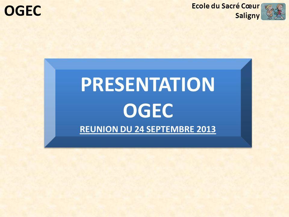 PRESENTATION OGEC OGEC REUNION DU 24 SEPTEMBRE 2013