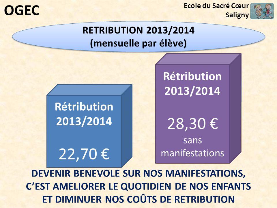28,30 € 22,70 € OGEC Rétribution 2013/2014 Rétribution 2013/2014