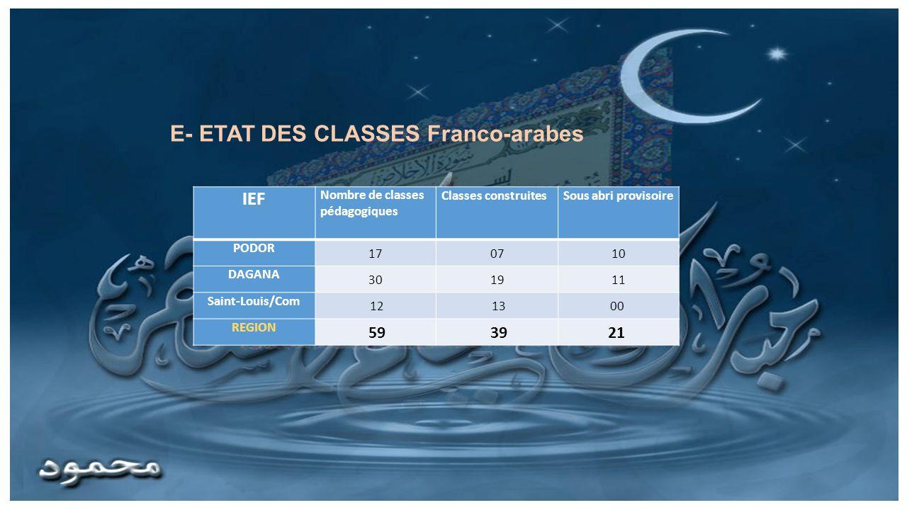 E- ETAT DES CLASSES Franco-arabes