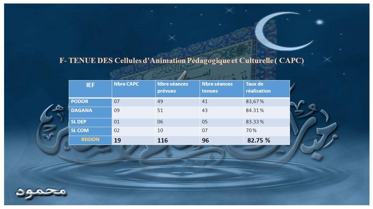 F- TENUE DES Cellules d'Animation Pédagogique et Culturelle ( CAPC)