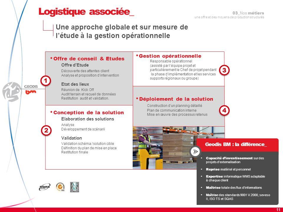 Logistique associée_03_Nos métiers une offre et des moyens de production structurés.