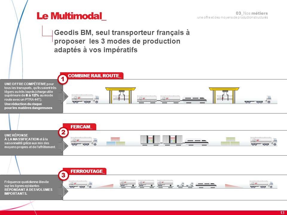Le Multimodal_03_Nos métiers une offre et des moyens de production structurés.