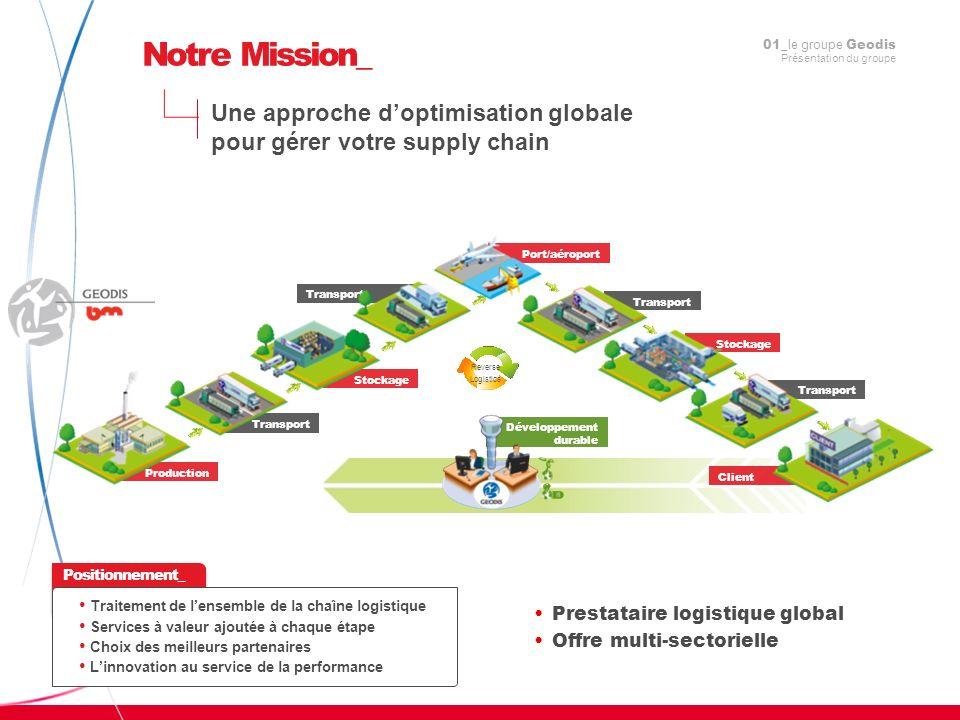 Notre Mission_01_le groupe Geodis Présentation du groupe. Une approche d'optimisation globale pour gérer votre supply chain.