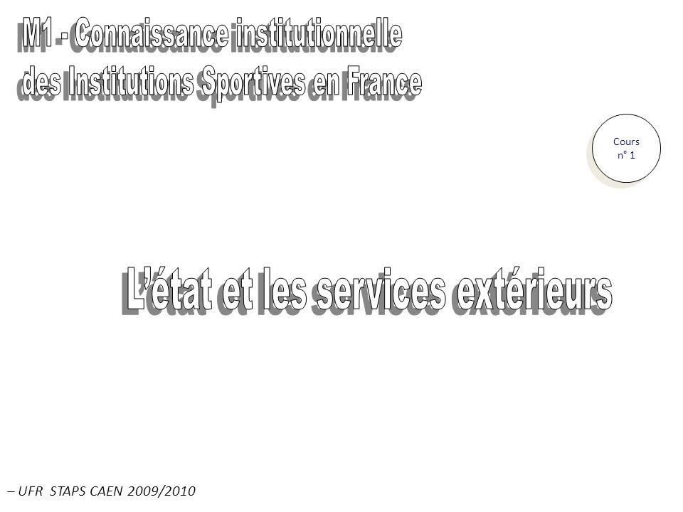 M1 - Connaissance institutionnelle
