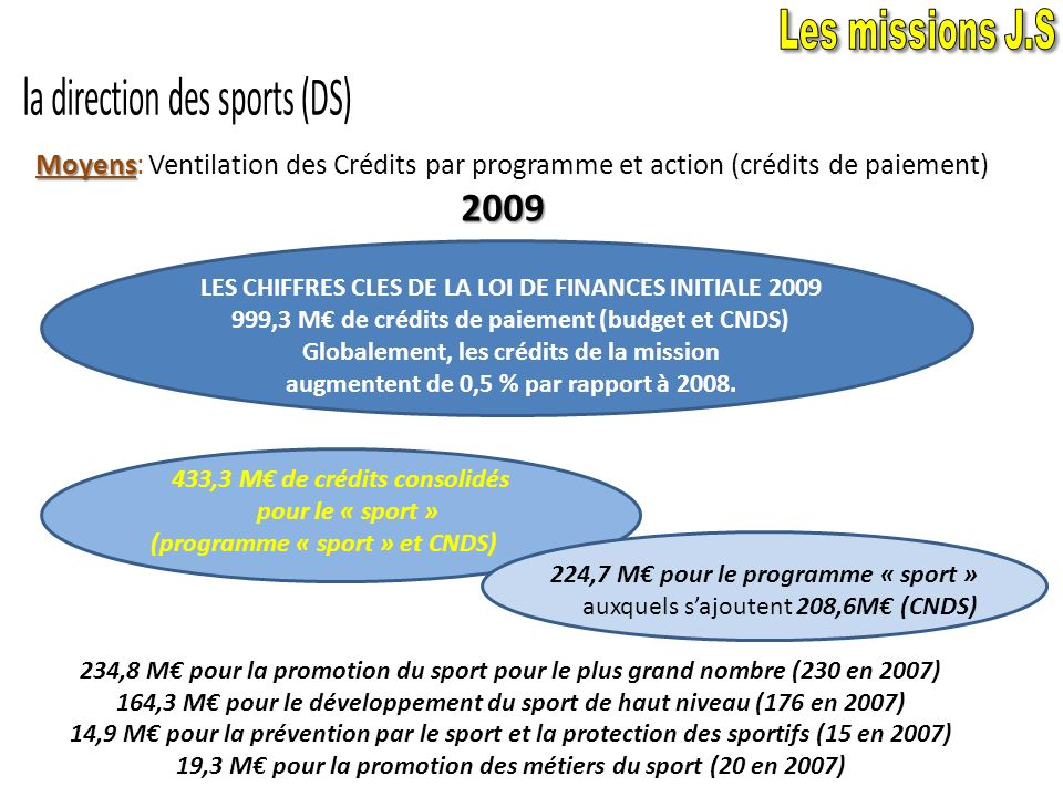 la direction des sports (DS)