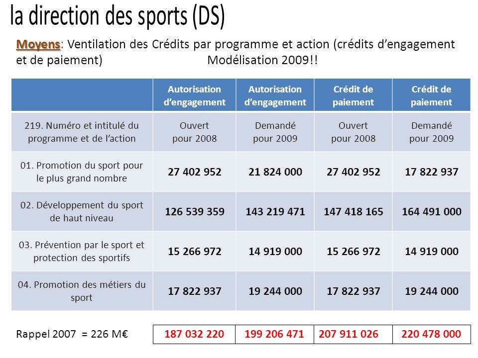 Autorisation d'engagement