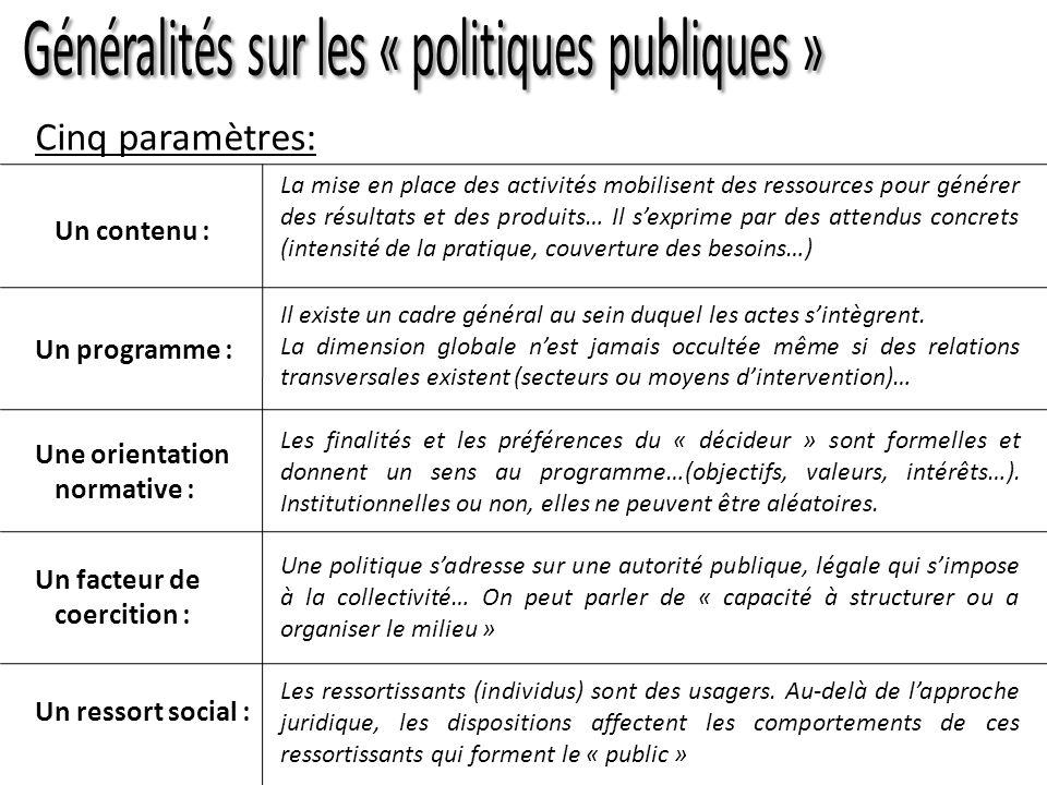 Cinq paramètres: Généralités sur les « politiques publiques »