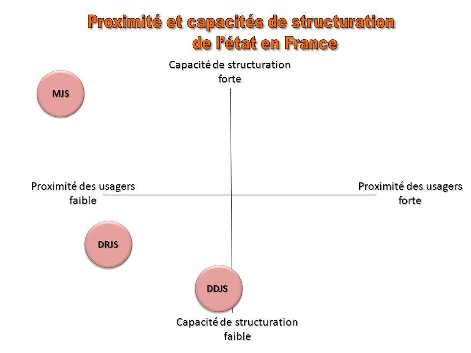 Proximité et capacités de structuration de l'état en France