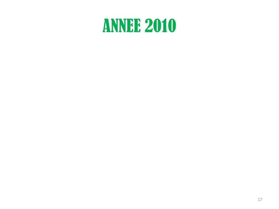 ANNEE 2010